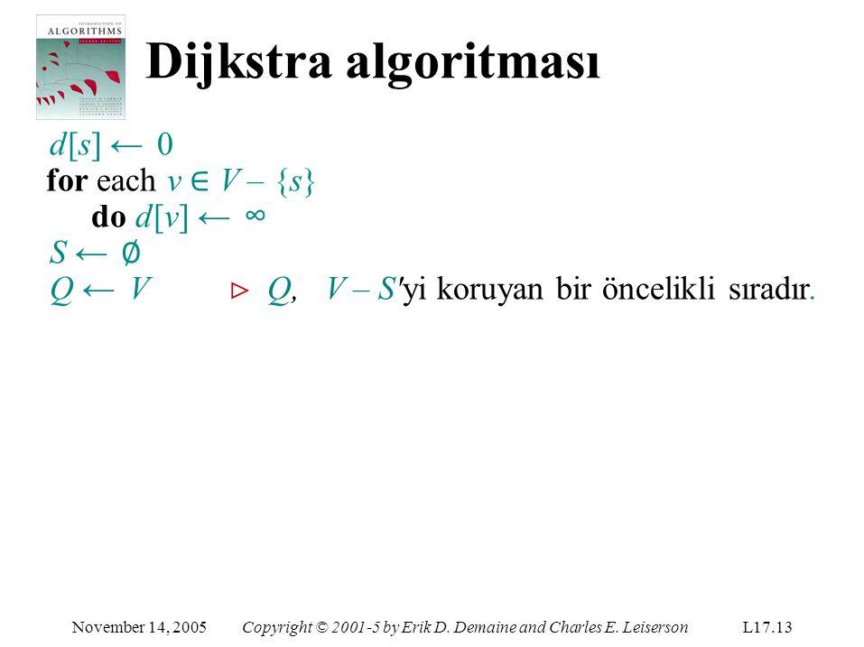 Dijkstra algoritması d[s] ← 0 do d[v] ← ∞ S ← ∅